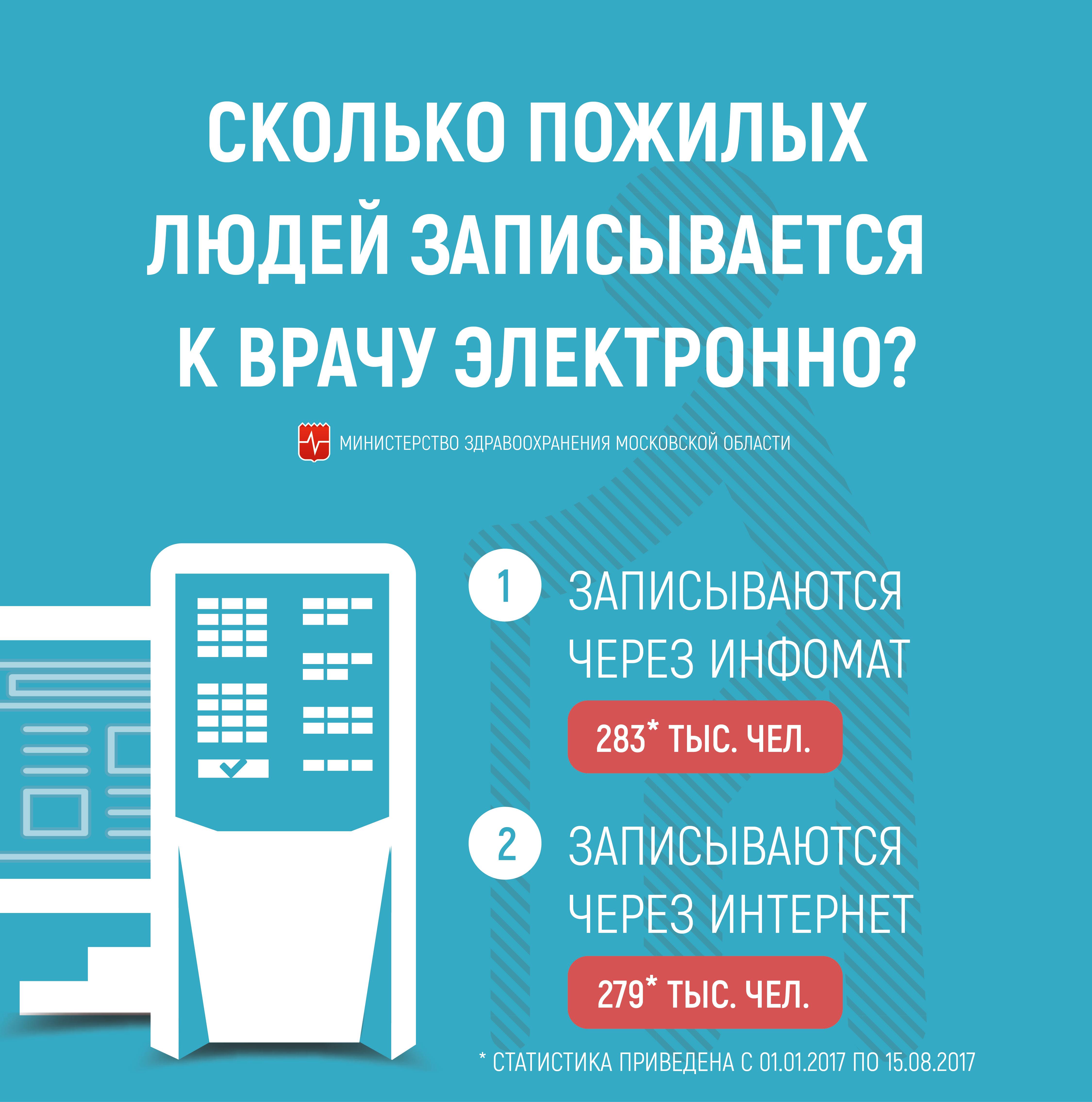 Орехово зуевский информационный вестник